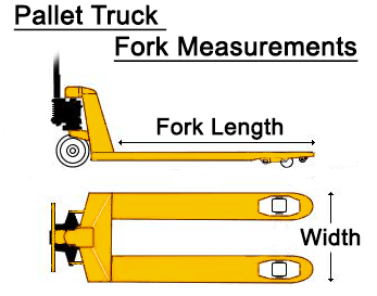 How to measure Pallet Trucks